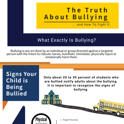 The Truth about Bullying and how to Fight it
