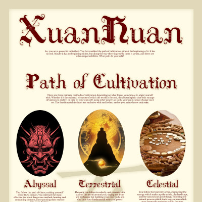Image For Post Xuanhuan CYOA